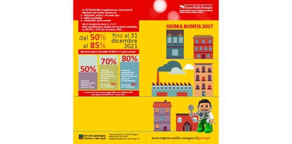 Attuazione dei contributi per interventi di riduzione del rischio sismico su edifici privati
