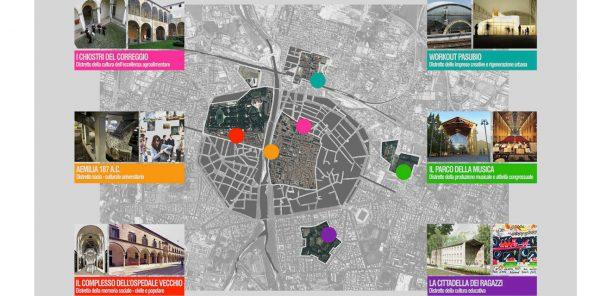 """Ciclo incontri """"Il futuro della memoria: sei luoghi per la città"""""""